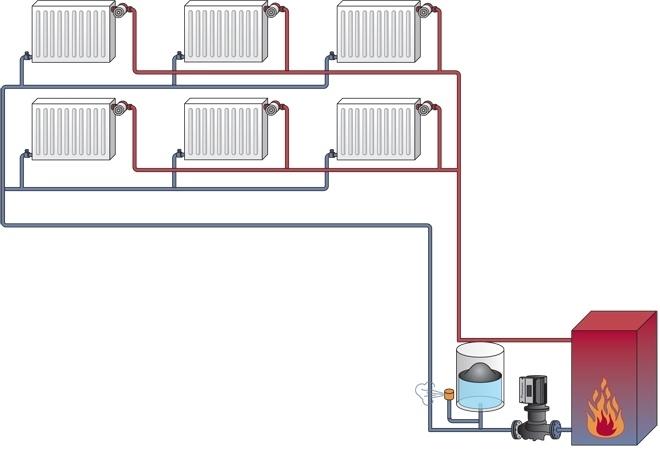 Как сделать водяное отопление в доме схема