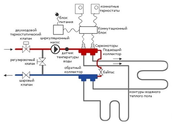 Подключение коллектора для воды схема подключения