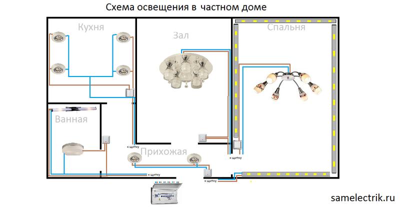 Монтаж электропроводки в частном доме своими руками схема