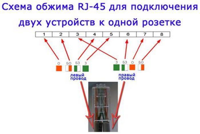 Схема для подключения интернет кабеля
