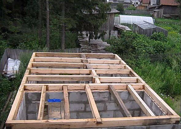 Крыша бани из пеноблоков своими руками инструкция по возведению 46
