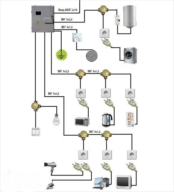 Схема подключения электричества на даче своими руками